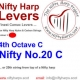 Lever - No.20. C