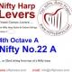 Lever - No.22. A